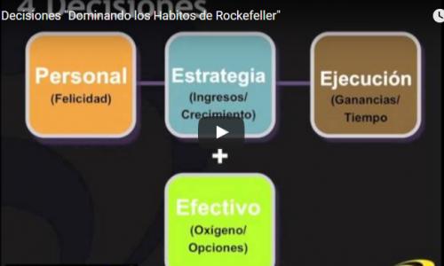 """Las 4 Decisiones """"Dominando los Hábitos de Rockefeller"""""""